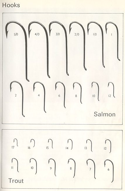 Salmon fishing hook sizes for Fishing hook size chart actual size